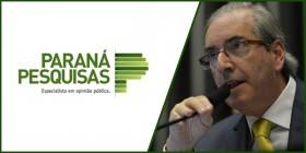 Pesquisa mostra que maioria dos brasileiros defende afastamento de Eduardo Cunha