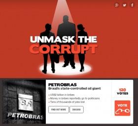 Votação da Transparência Internacional coloca escândalo da Petrobras entre os maiores no ranking da corrupção